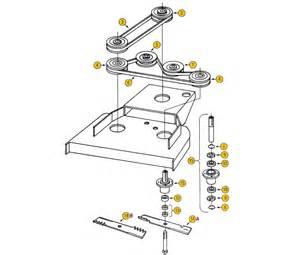 scag fuse box relay box elsavadorla