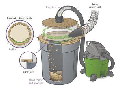 build    cyclone dust separator   shop