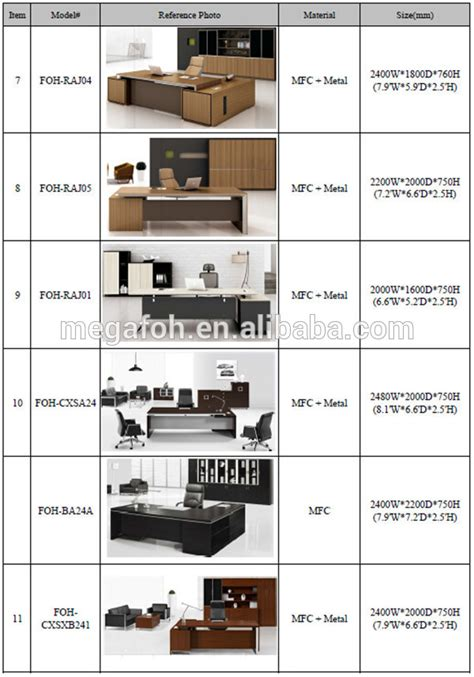 most fashional office desk design top 10 office furniture
