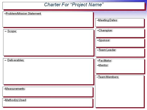 templates for word powerpoint team charter template word project charter template
