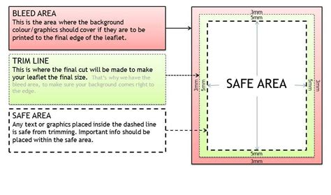 printable area a3 what is print bleed leafletfrog
