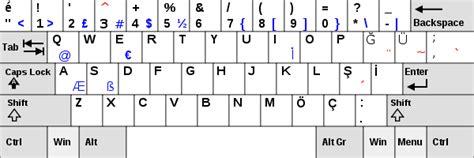 turkish us keyboard layout turkish computing in turkish wikibooks open books for