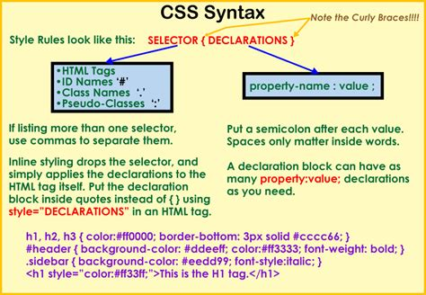 html div syntax cascading style sheets for cis86 web site design 2009