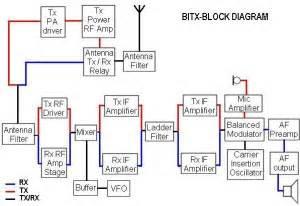 fungsi transistor pada mobil fungsi transistor pada mobil 28 images apakah fungsi transistor yang terpasang pada bagian