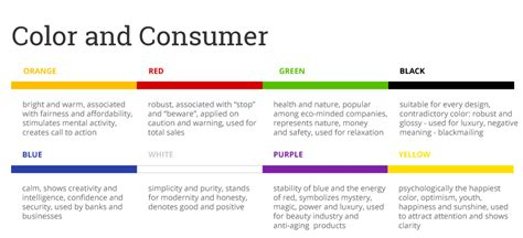 effects of color on mood how do colors affect purchases amgrade