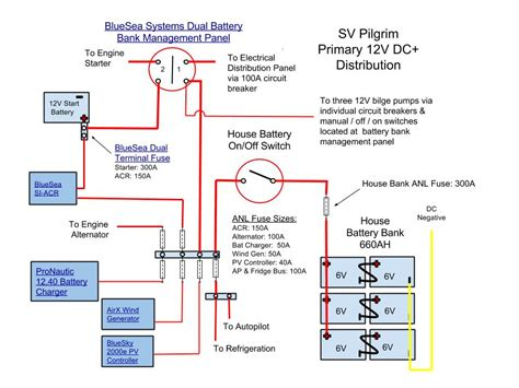 wiring diagram for alternator windmill windmill magnet