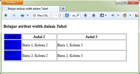 cara membuat tabel tag html cara membuat group kolom tabel html tag colgroup dan tag