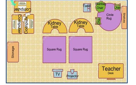 floor plan of an ideal classroom gina finelli my ideal classroom layout