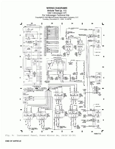 pdf ebook volkswagen golf gti wiring diagrams article text