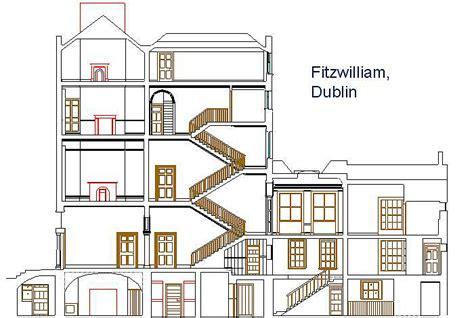 Sections Building Surveys