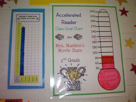 Goal Charts Accelerated Reader And Ar Goals On Pinterest Goal Chart Ideas