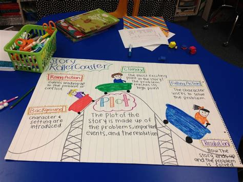 theme in literature rap 1000 images about teach story structure on pinterest
