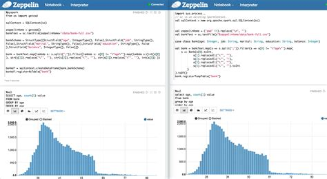 Tutorial Python Sql | python with spark sql zeppelin tutorial make data useful