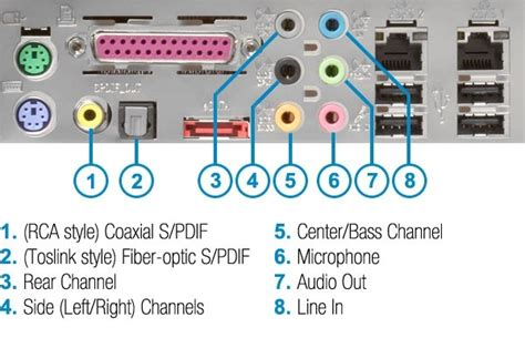6 Audio Ports On Motherboard what is the function of all the motherboard audio ports