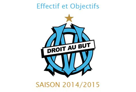 Calendrier Foot Ligue 1 Tunisie 2014 Marseille Foot Actualit 233 S De L Om Avant La Saison 2014