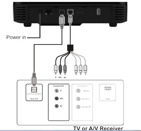 bell fibe tv wiring diagram 28 images from what i seen