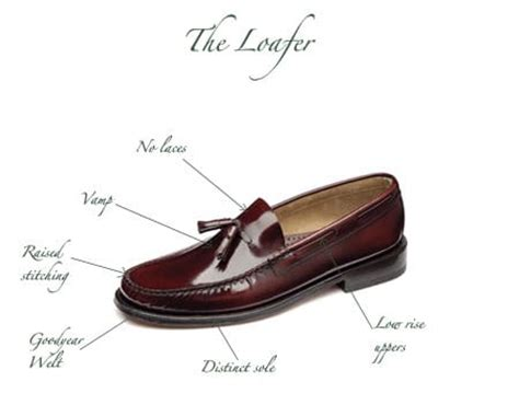 history of the loafer history of the loafer 28 images loafers history 28