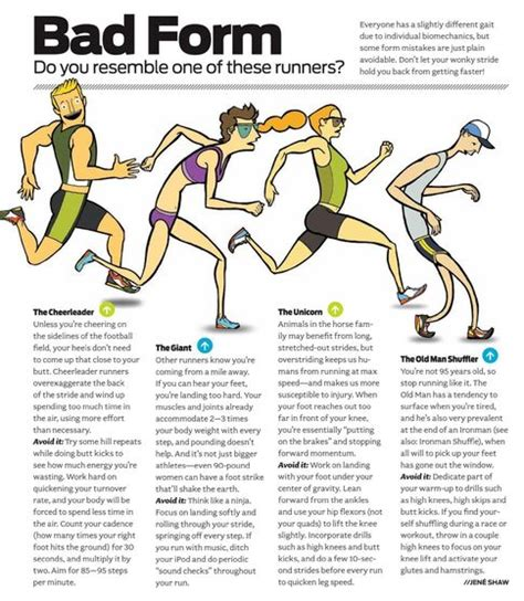 17 best ideas about running form on running