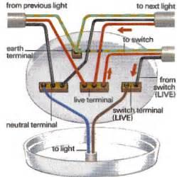 wiring diagram ceiling light uk images