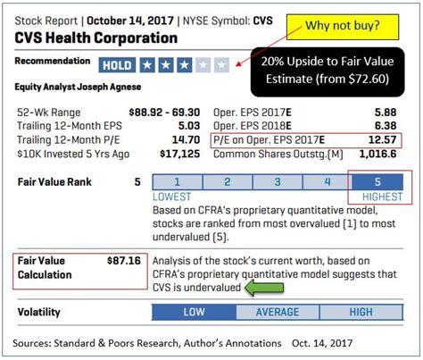 cvs quote cvs stock quotes cool cvs health corporation nysecvs stock