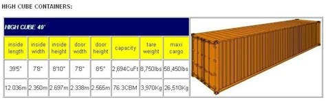 iso container dimensions types of unitisation iso