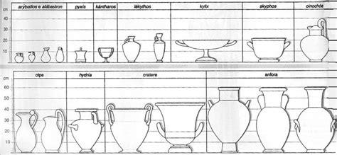 forme dei vasi greci schema generale dei vasi greci arte greca ceramica