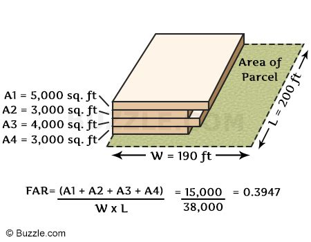 Floor Are Ratio by Exles That Show How To Calculate Floor Area Ratio Easily