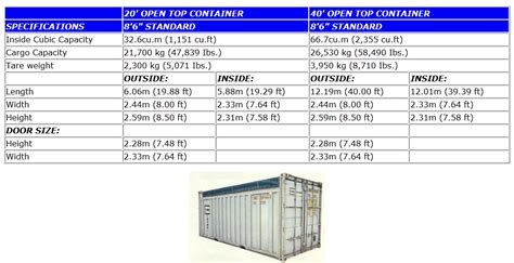 storage container sizes shipping container dimensions
