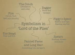 Lord Of The Flies Symbolism Essay by Rweb