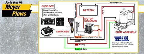meyer snow plow wiring diagram pertaining to arctic snow
