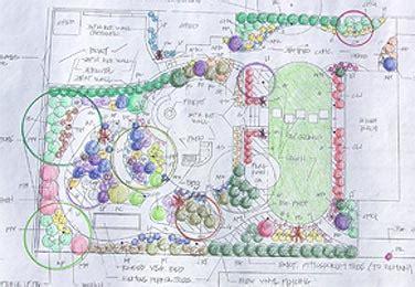 Landscape design plans landscape designer san diego