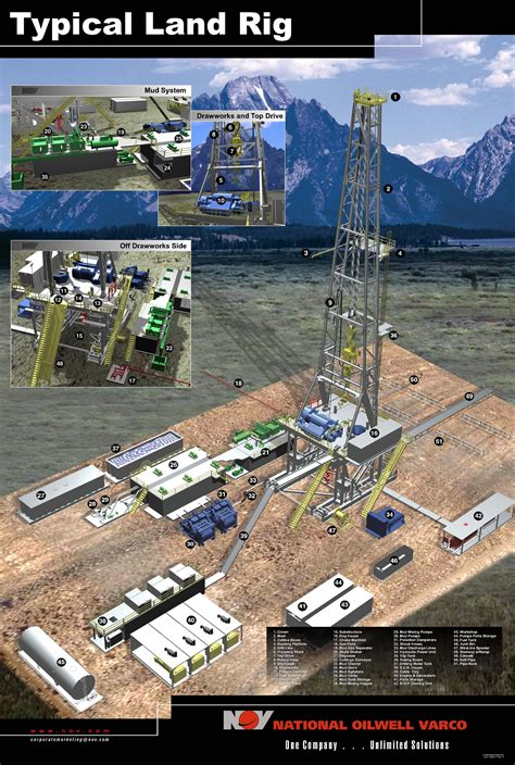 land rig layout typical land drilling rig wata malaysian oil and gas