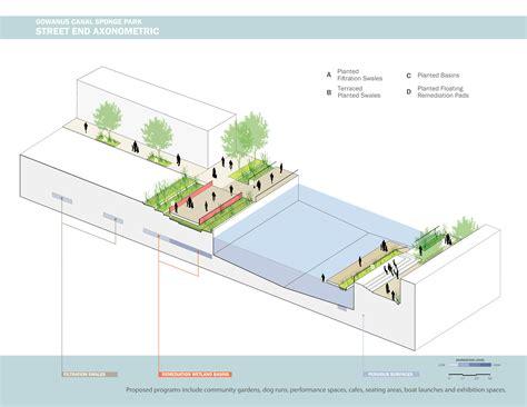 gowanus by design water works competition exhibit opens asla 2010 professional awards gowanus canal sponge park