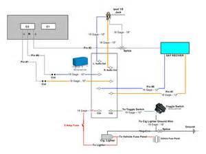 Chrysler Radio Wiring Diagrams 11 Best Images Of 2006 Chrysler 300c Radio Wiring Diagram
