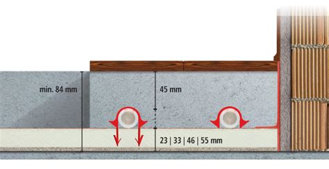 spessore massetto riscaldamento a pavimento massetto per pavimento massetto autolivellante a base