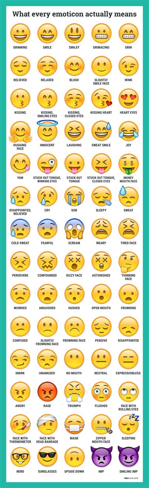 emoji definitions what every emoji means oversixty