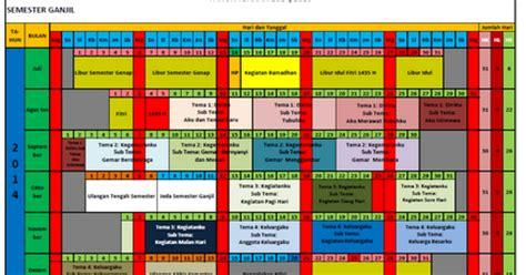 denah ruang kelas paud contoh jadwal pelajaran sd ta 2015 kurikulum 2013 terbaru