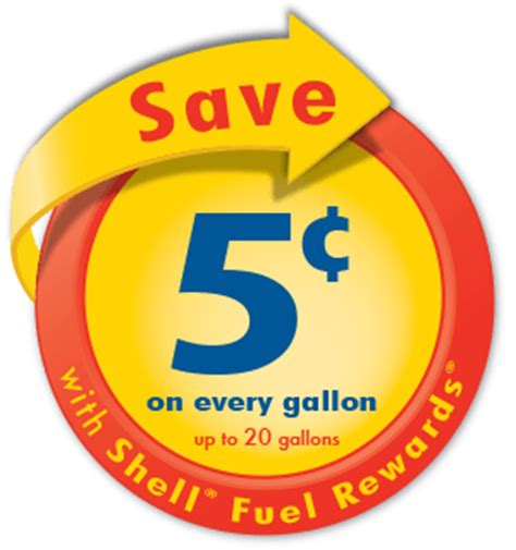 Activate Shell Gift Card - shell offers fuel rewards program