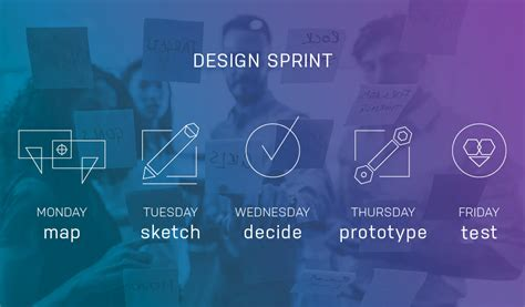 design thinking sprint how to apply a design sprint to voice based products