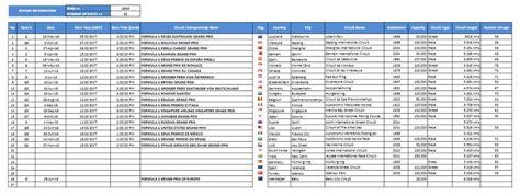 f1 drivers table f1 grand prix 2017 start time drivers tv motogp