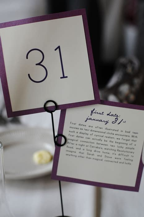 Table Number by Photos Of A Number Chart New Calendar Template Site