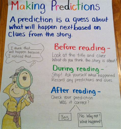 picture books for predicting predictions poster books worth reading