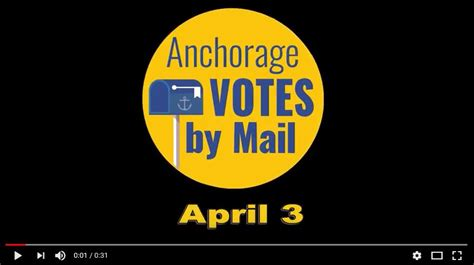 Drop Anchorage 3 elections