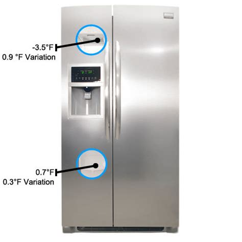 What Is Best Temp For Refrigerator by Fridge Temperature
