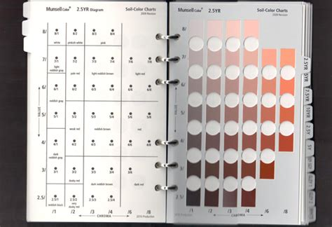 books online munsell soil color charts genuine bebo pandco