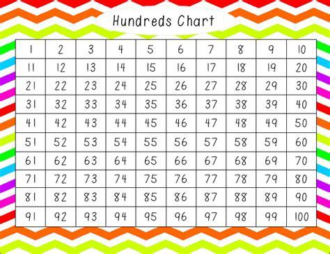 printable desk size hundreds chart addition charts to 100 addition chart up to 100 hundreds
