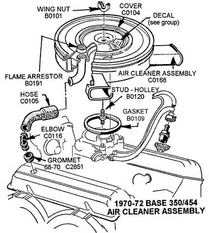 firing order diagram for 350 vortec autos post