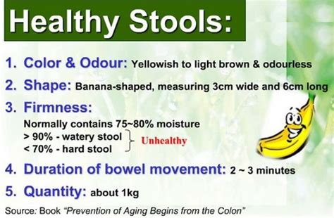 What Does Healthy Stool Look Like by Detoxification De Lohas Singapore