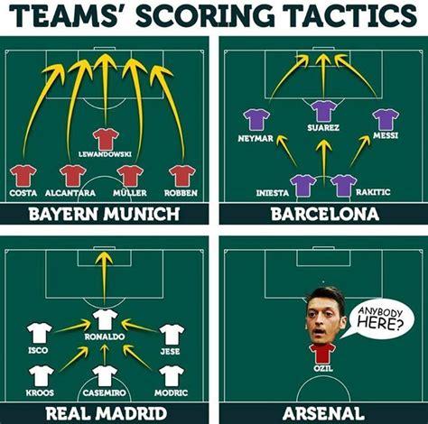 Arsenal Memes - the 25 best arsenal memes ideas on pinterest green arow