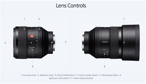Sony Fe 85mm F 1 4 Gm Lens Hitam additional coverage of the new sony g master lenses for fe